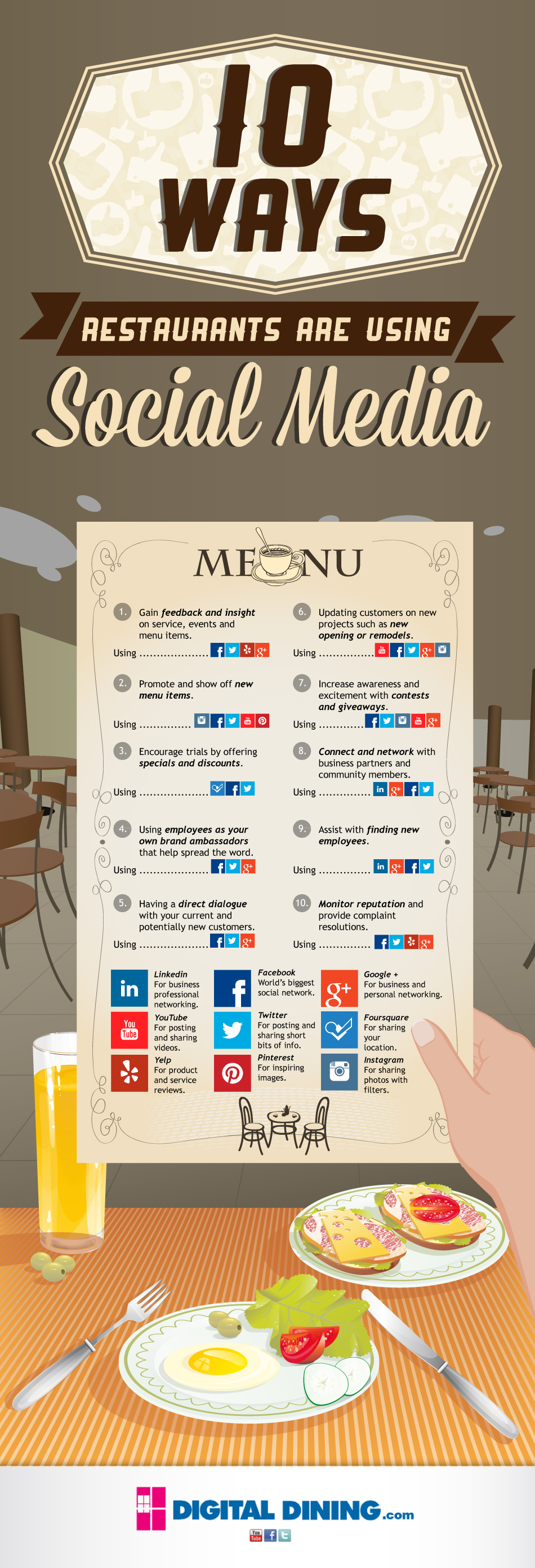 CDG Leisure > Boost Your Restaurant Through The Use Of Social Media!